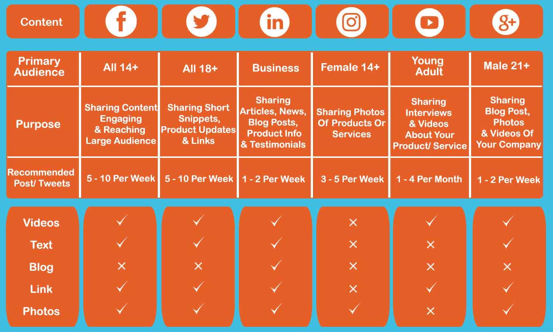 Social Media Strategy - 1