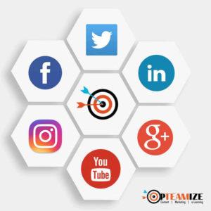 Social Media Strategy - 2