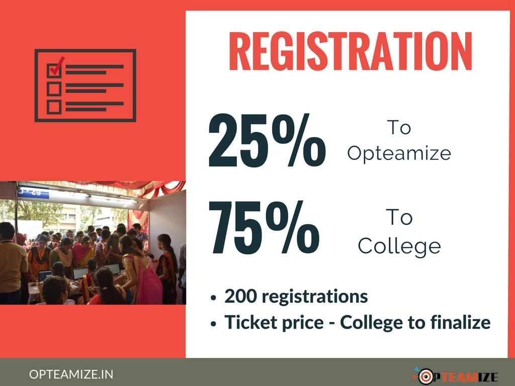 college event marketing registration