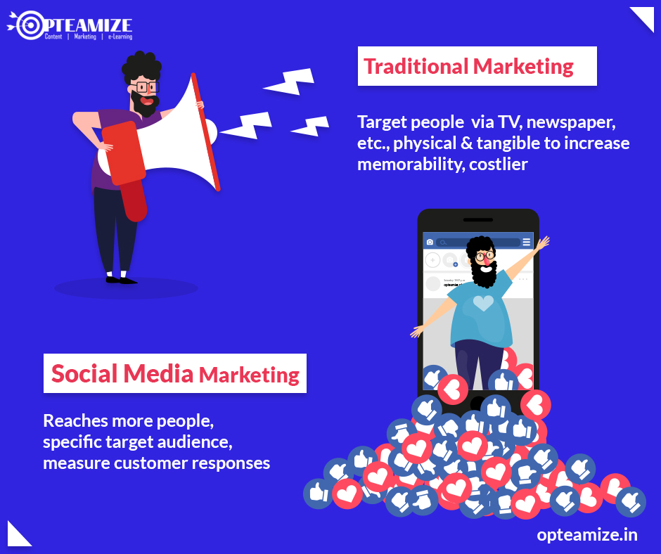 digital marketing traditional v social media
