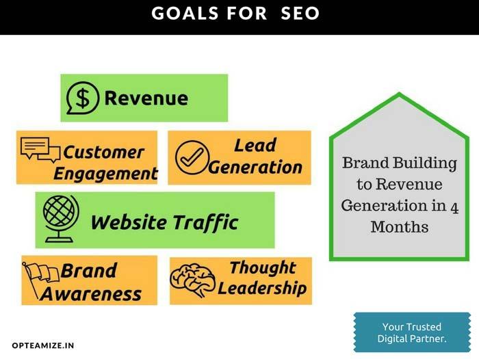 SEO services Goals