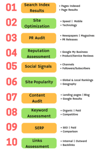 seo-website-assessment